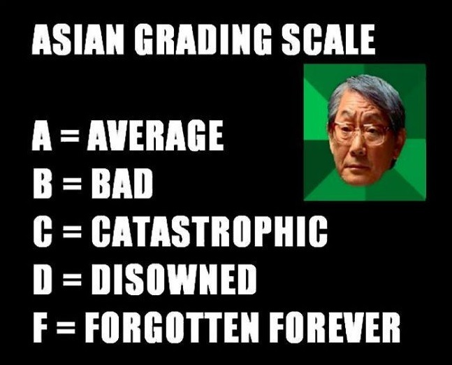 imposter-syndrome-asian-parent-meme