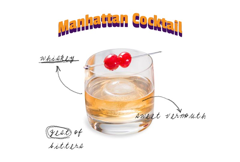 whiskey-cocktail-recipe-manhattan-cocktail