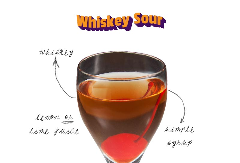 whiskey-cocktail-recipe-whiskey-sour