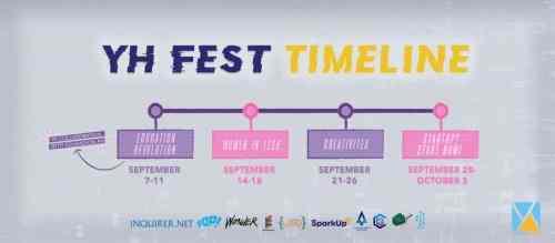 YouthHack-Fest-2020